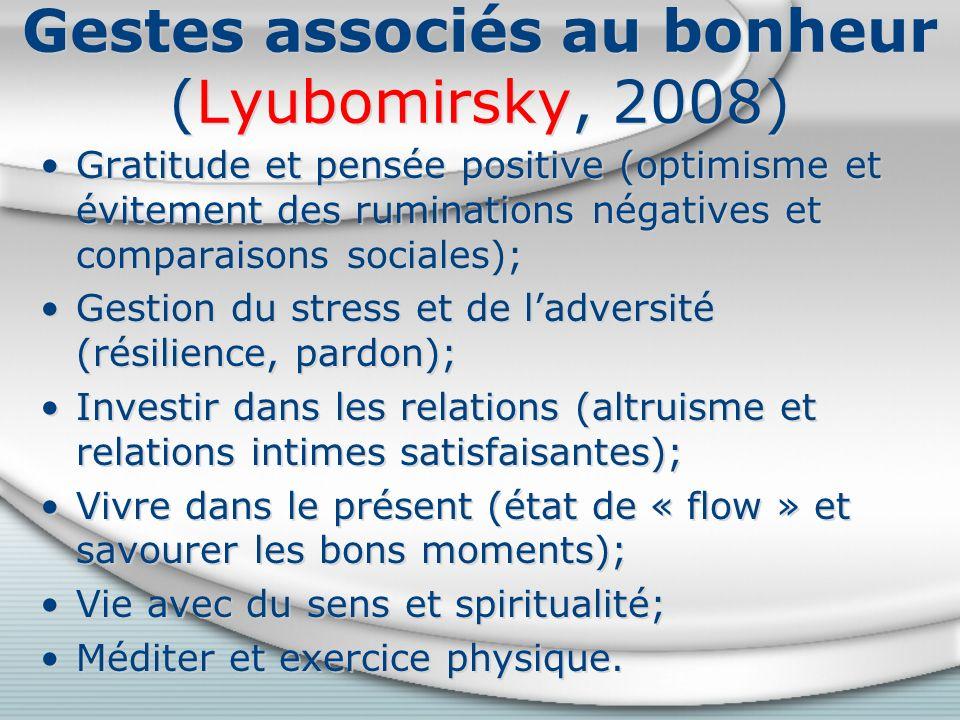 Gestes associés au bonheur (Lyubomirsky, 2008)