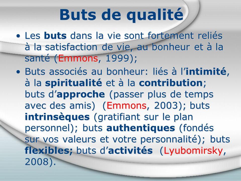 Buts de qualité Les buts dans la vie sont fortement reliés à la satisfaction de vie, au bonheur et à la santé (Emmons, 1999);
