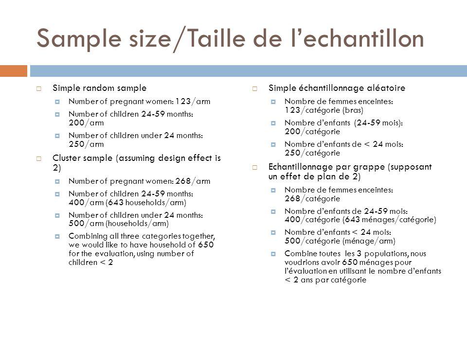 Sample size/Taille de l'echantillon