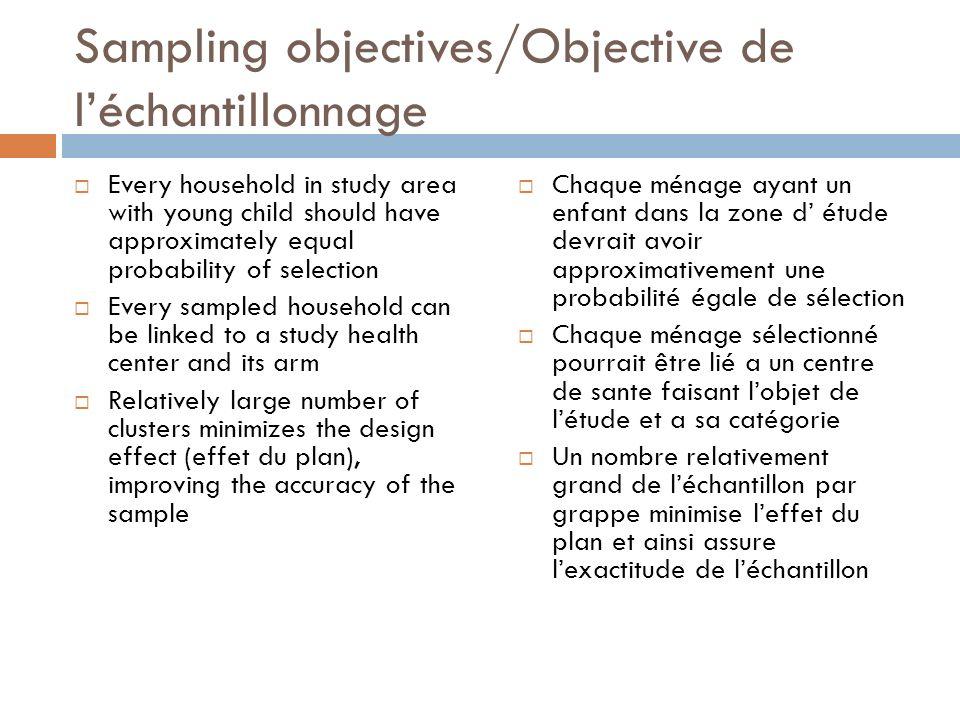 Sampling objectives/Objective de l'échantillonnage
