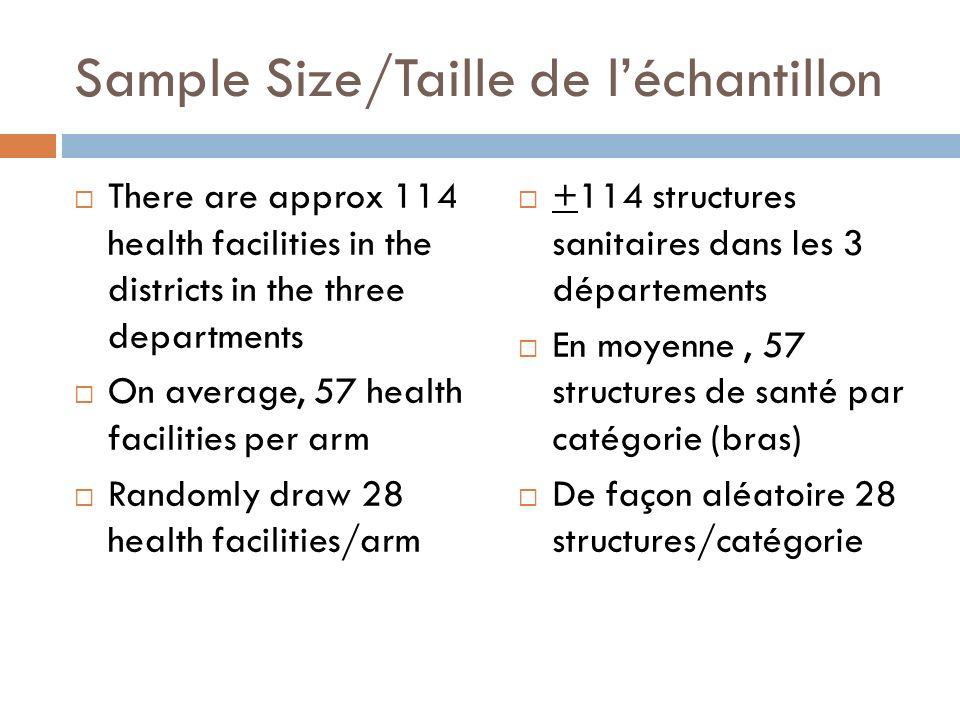 Sample Size/Taille de l'échantillon