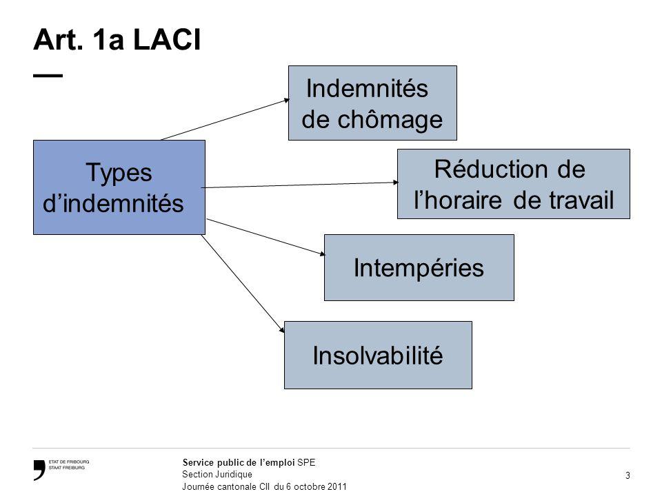 Art. 1a LACI — Indemnités de chômage Types Réduction de d'indemnités