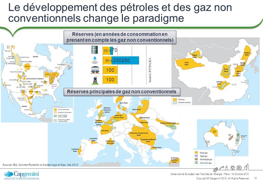 Réserves principales de gaz non conventionnels