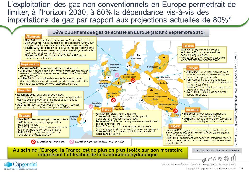 Développement des gaz de schiste en Europe (statut à septembre 2013)