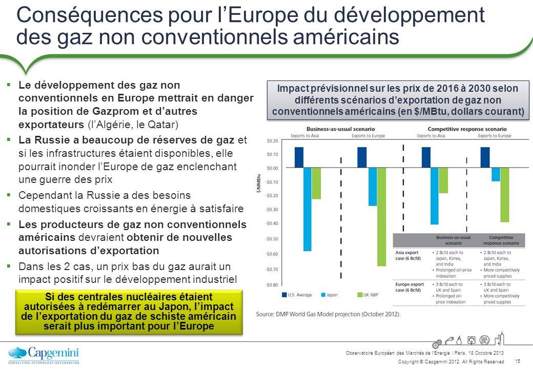 Conséquences pour l'Europe du développement des gaz non conventionnels américains