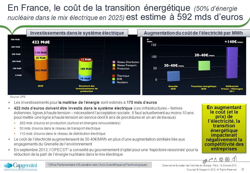 En France, le coût de la transition énergétique (50% d'énergie nucléaire dans le mix électrique en 2025) est estime à 592 mds d'euros