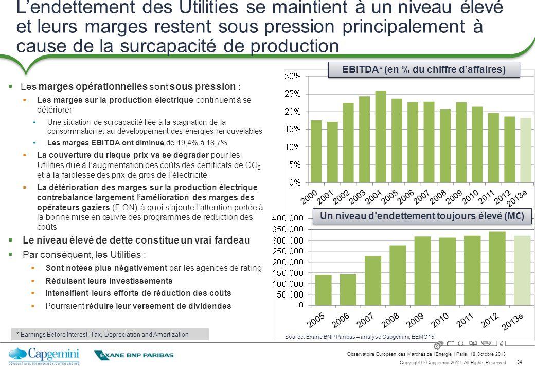 L'endettement des Utilities se maintient à un niveau élevé et leurs marges restent sous pression principalement à cause de la surcapacité de production