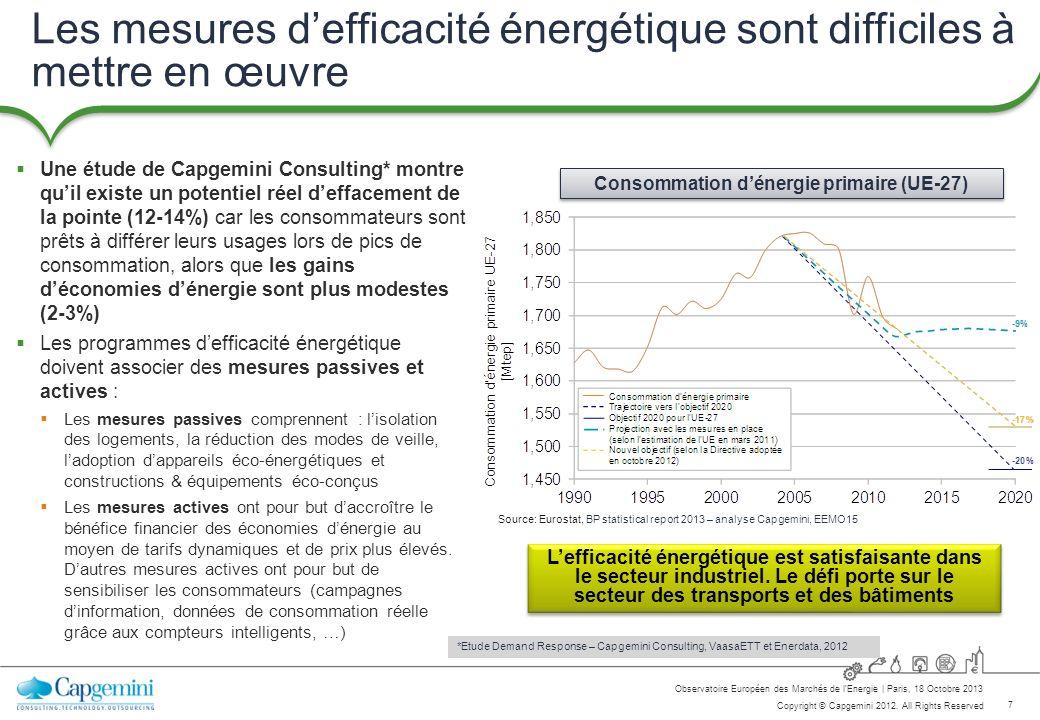 Les mesures d'efficacité énergétique sont difficiles à mettre en œuvre