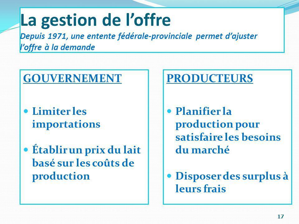 La gestion de l'offre Depuis 1971, une entente fédérale-provinciale permet d'ajuster l'offre à la demande