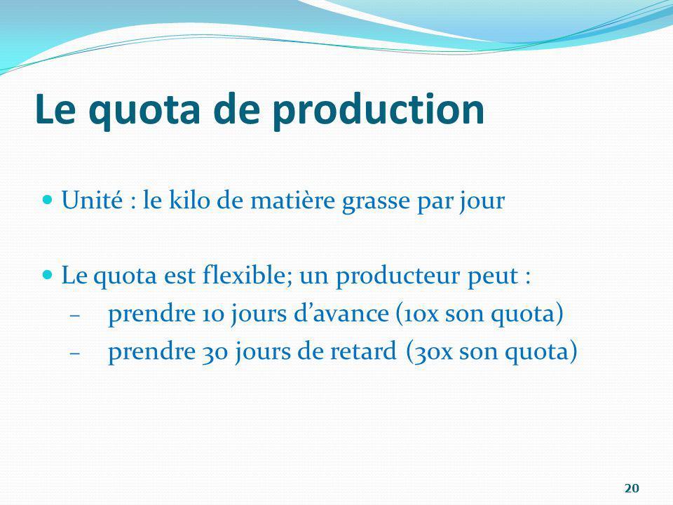 Le quota de production Unité : le kilo de matière grasse par jour
