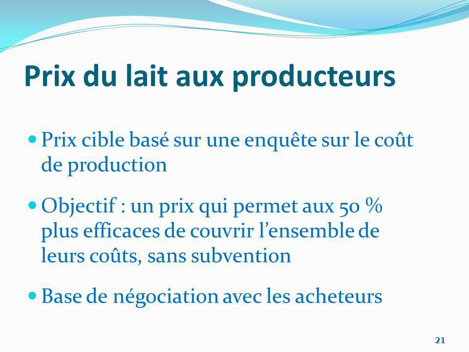 Prix du lait aux producteurs