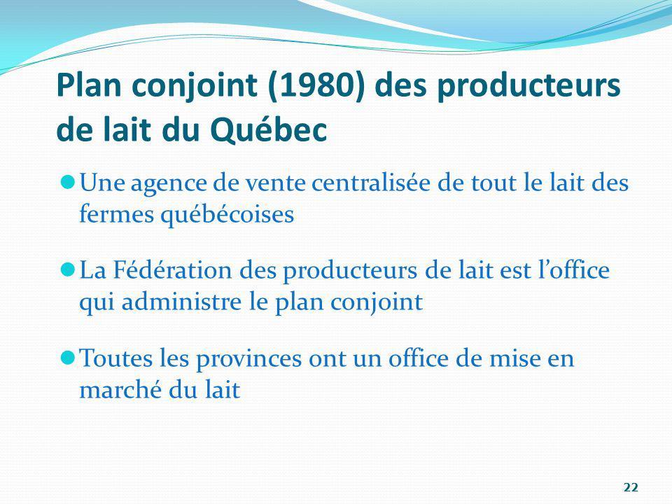 Plan conjoint (1980) des producteurs de lait du Québec