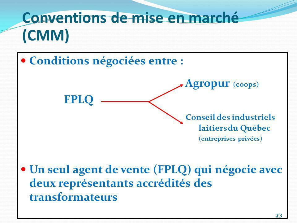 Conventions de mise en marché (CMM)