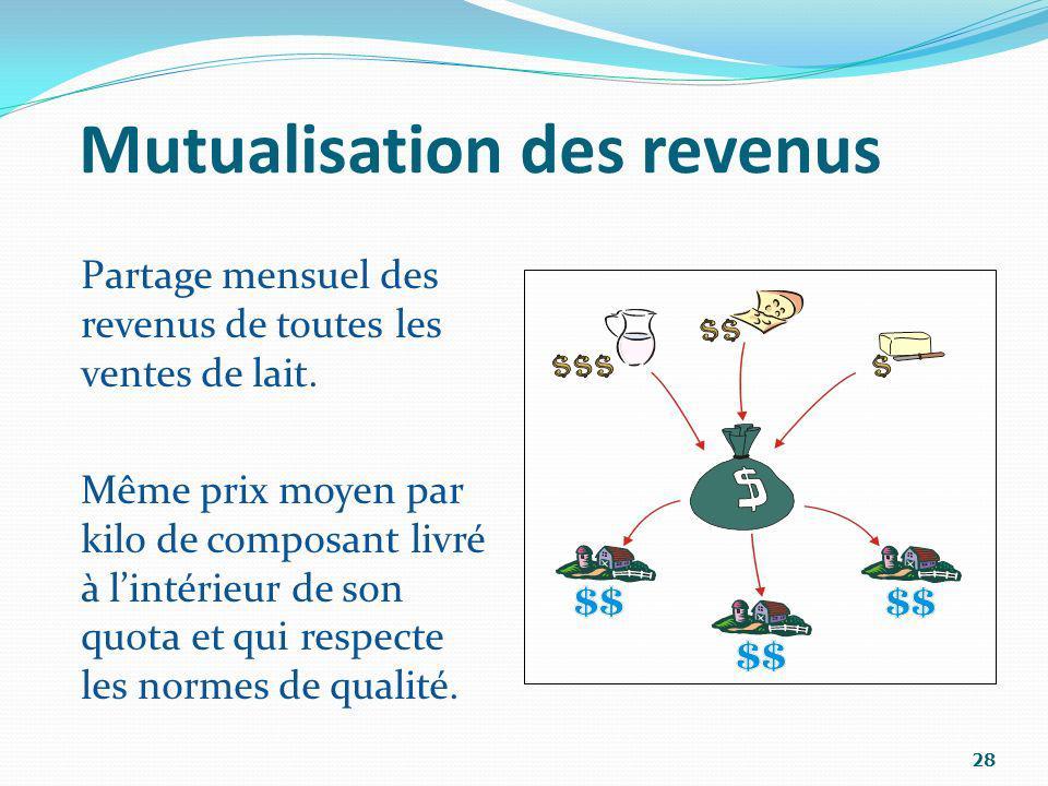 Mutualisation des revenus