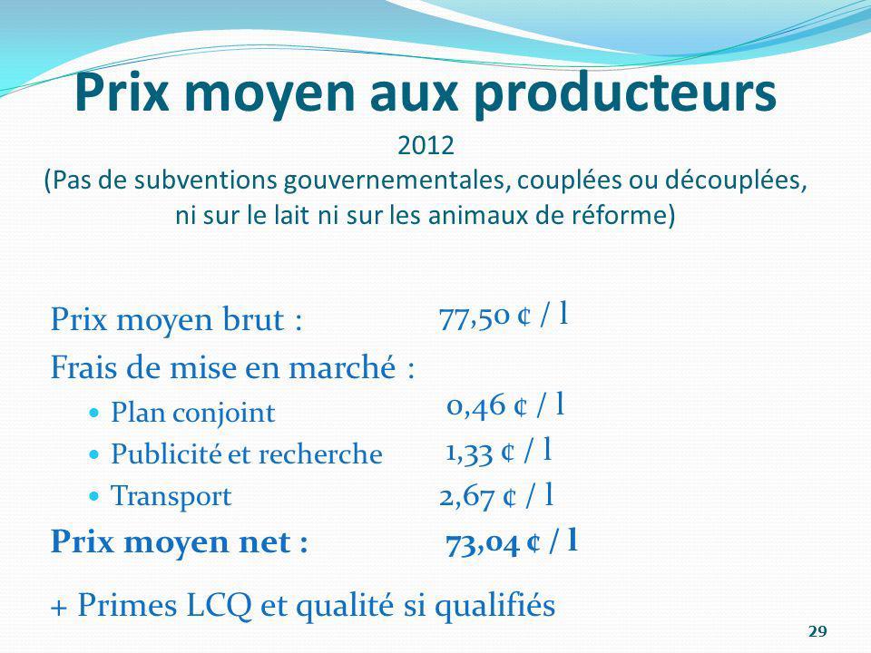 Prix moyen aux producteurs 2012 (Pas de subventions gouvernementales, couplées ou découplées, ni sur le lait ni sur les animaux de réforme)