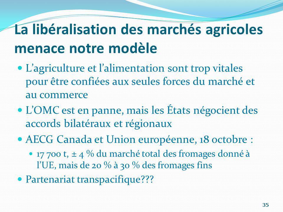 La libéralisation des marchés agricoles menace notre modèle