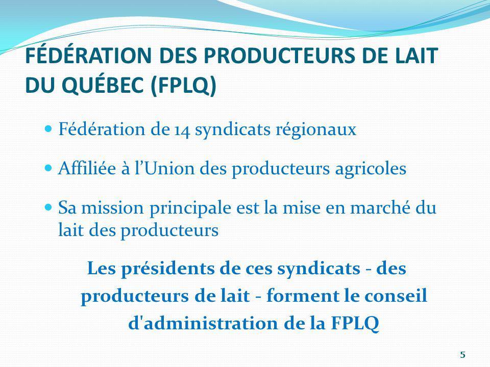 FÉDÉRATION DES PRODUCTEURS DE LAIT DU QUÉBEC (FPLQ)