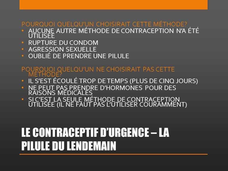 LE CONTRACEPTIF D'URGENCE – LA PILULE DU LENDEMAIN