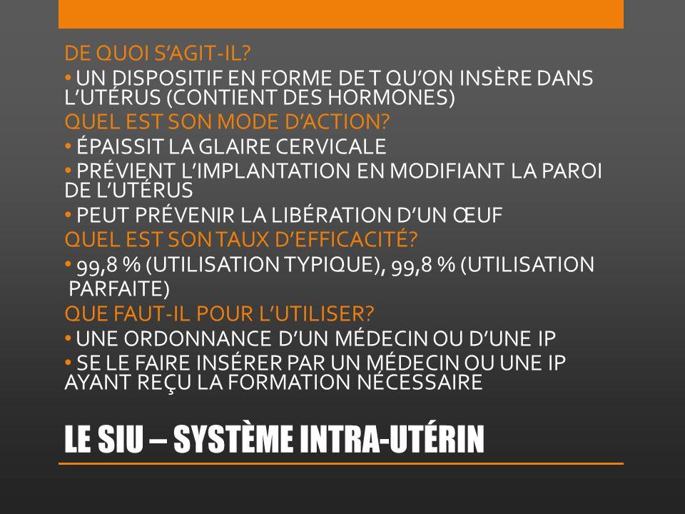 LE SIU – SYSTÈME INTRA-UTÉRIN