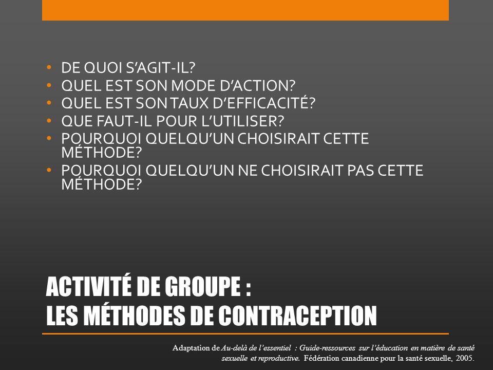 ACTIVITÉ DE GROUPE : LES MÉTHODES DE CONTRACEPTION