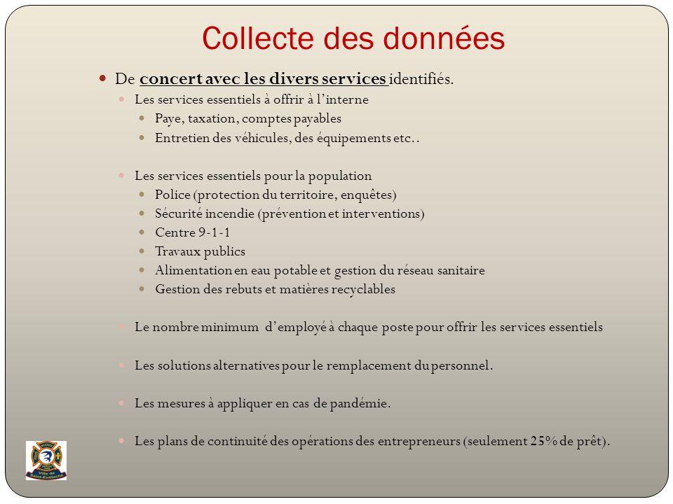 Collecte des données De concert avec les divers services identifiés.