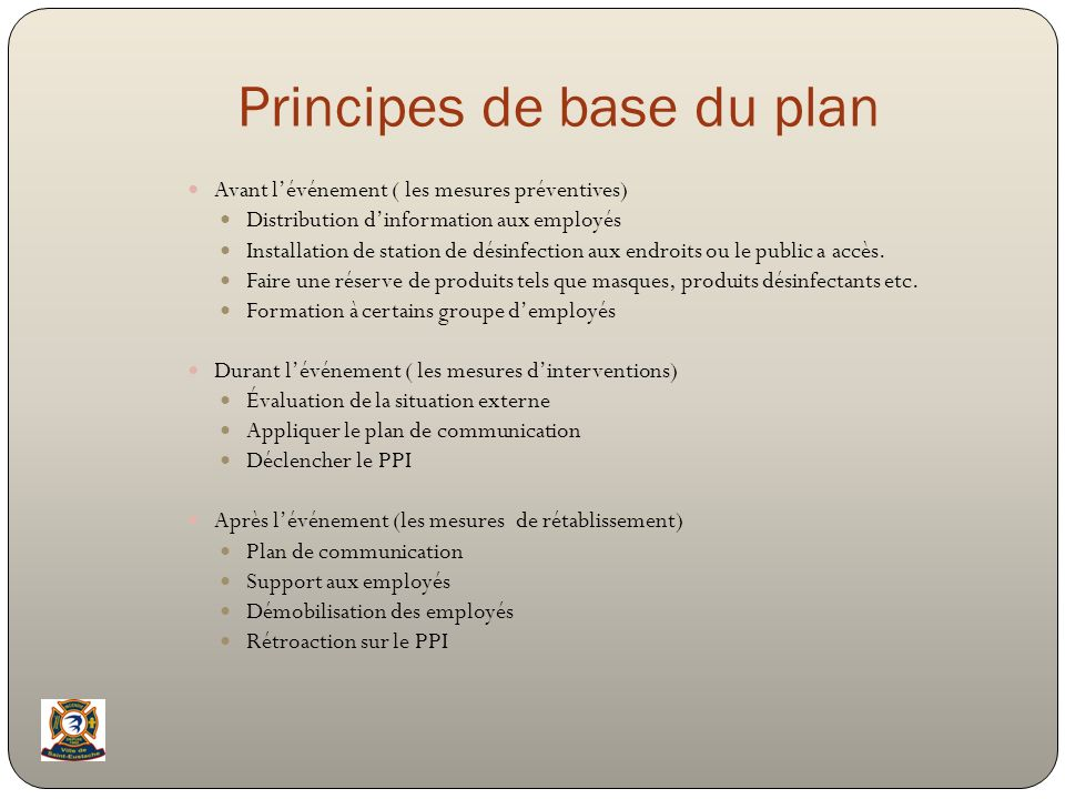 Principes de base du plan