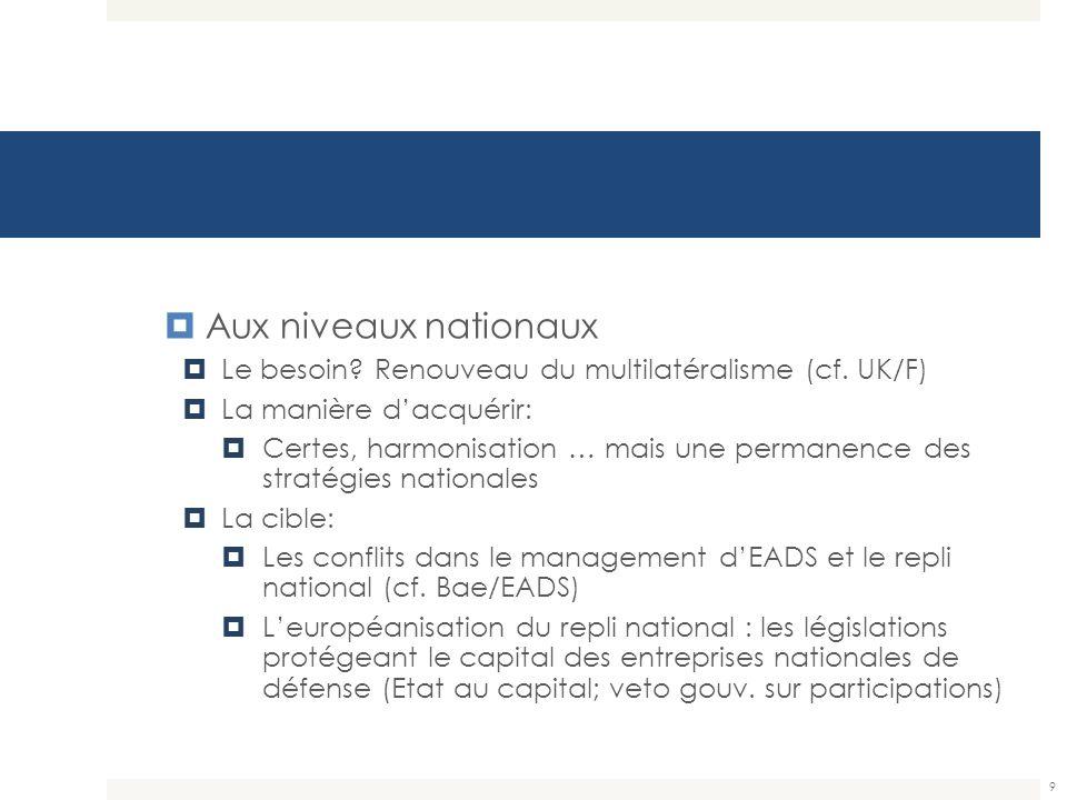Aux niveaux nationaux Le besoin Renouveau du multilatéralisme (cf. UK/F) La manière d'acquérir: