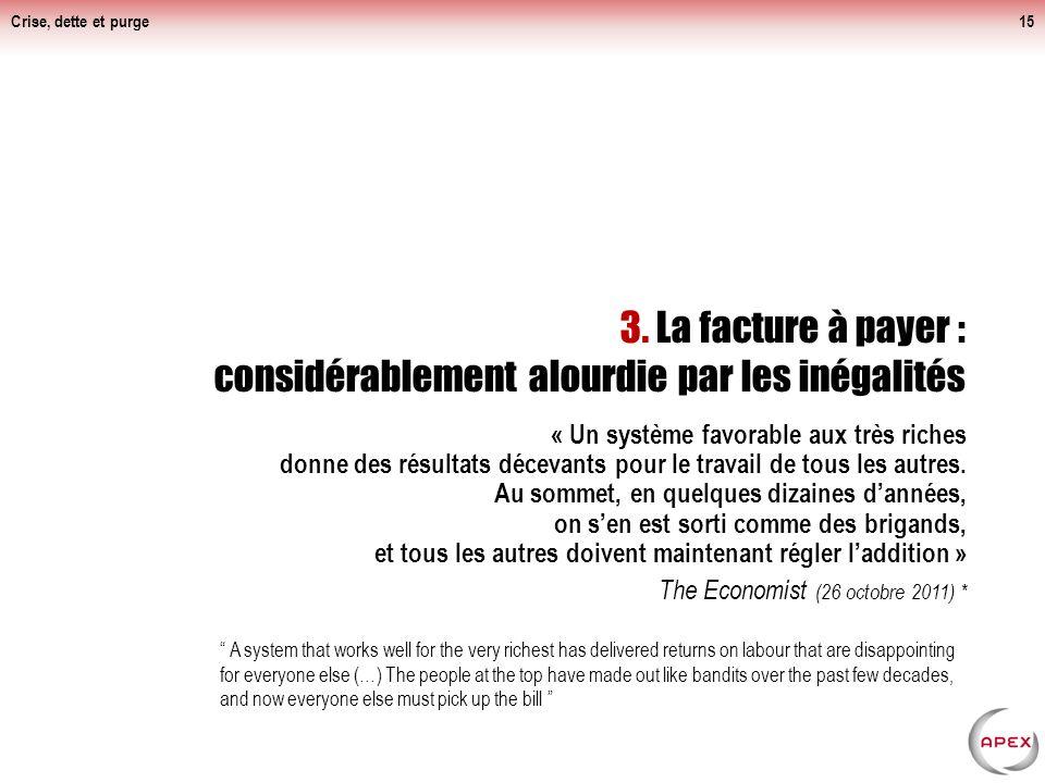 USA ou France : mieux vaut être dans le Top 1%