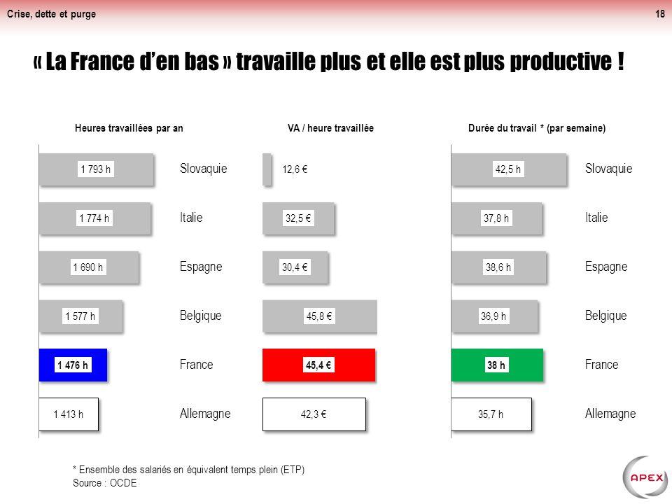 CAC 40 : « la France d'en haut » n'a pas à se plaindre