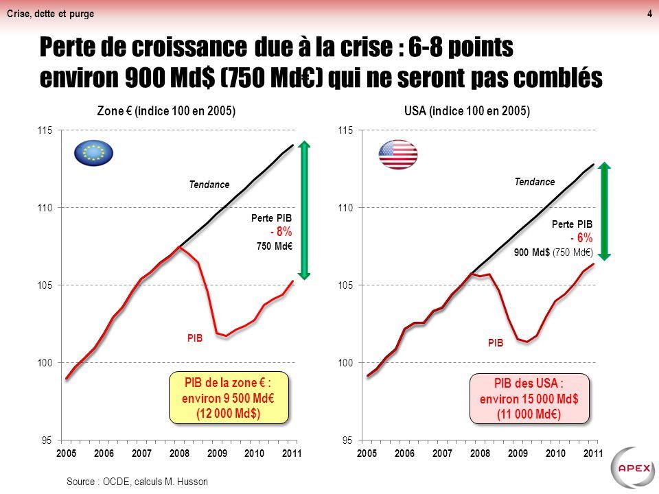 Crise, dette et purge Transfert de dette privée à l'Etat : l'explosion… et une bonne affaire pour les banques !