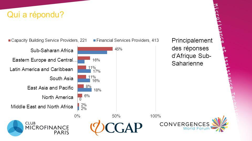 Qui a répondu Principalement des réponses d'Afrique Sub-Saharienne