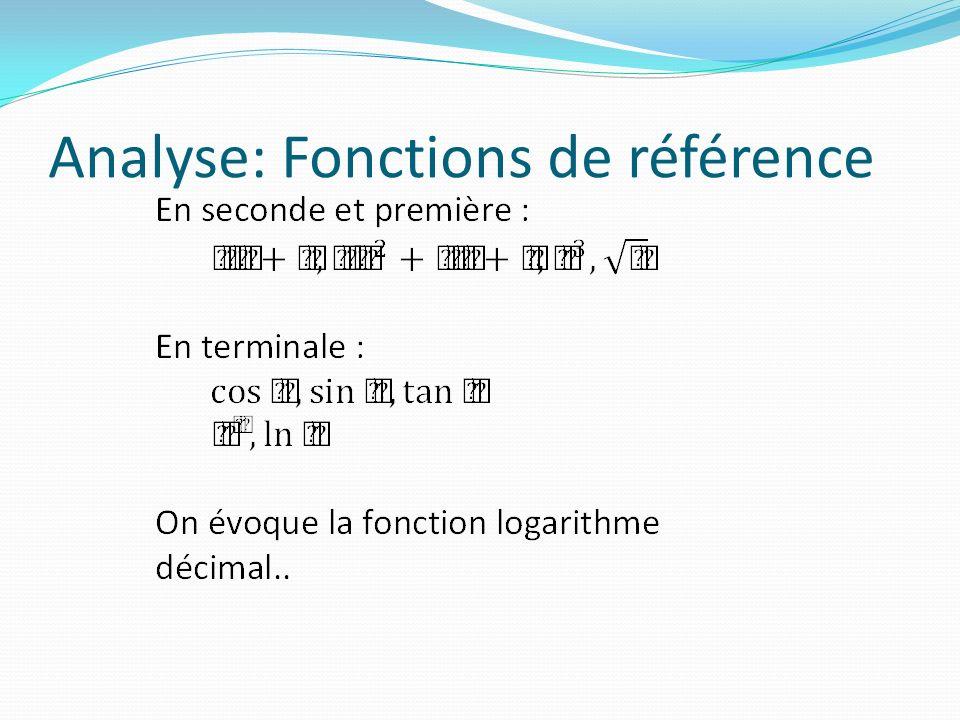 Analyse: Fonctions de référence