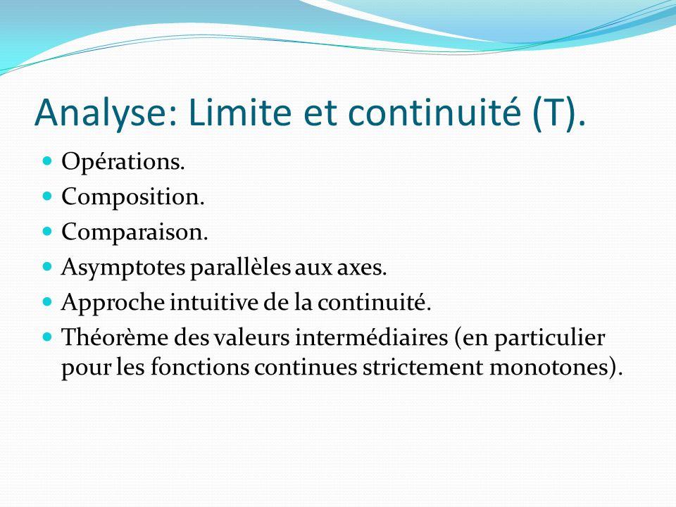Analyse: Limite et continuité (T).