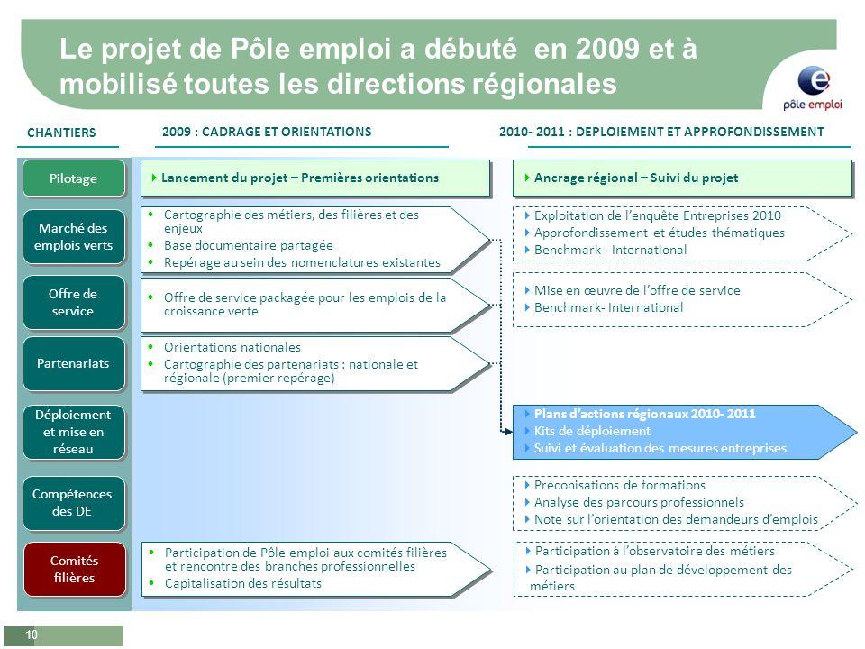 Le projet de Pôle emploi a débuté en 2009 et à mobilisé toutes les directions régionales
