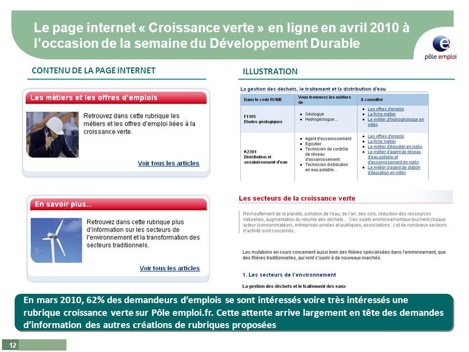 Le page internet « Croissance verte » en ligne en avril 2010 à l'occasion de la semaine du Développement Durable