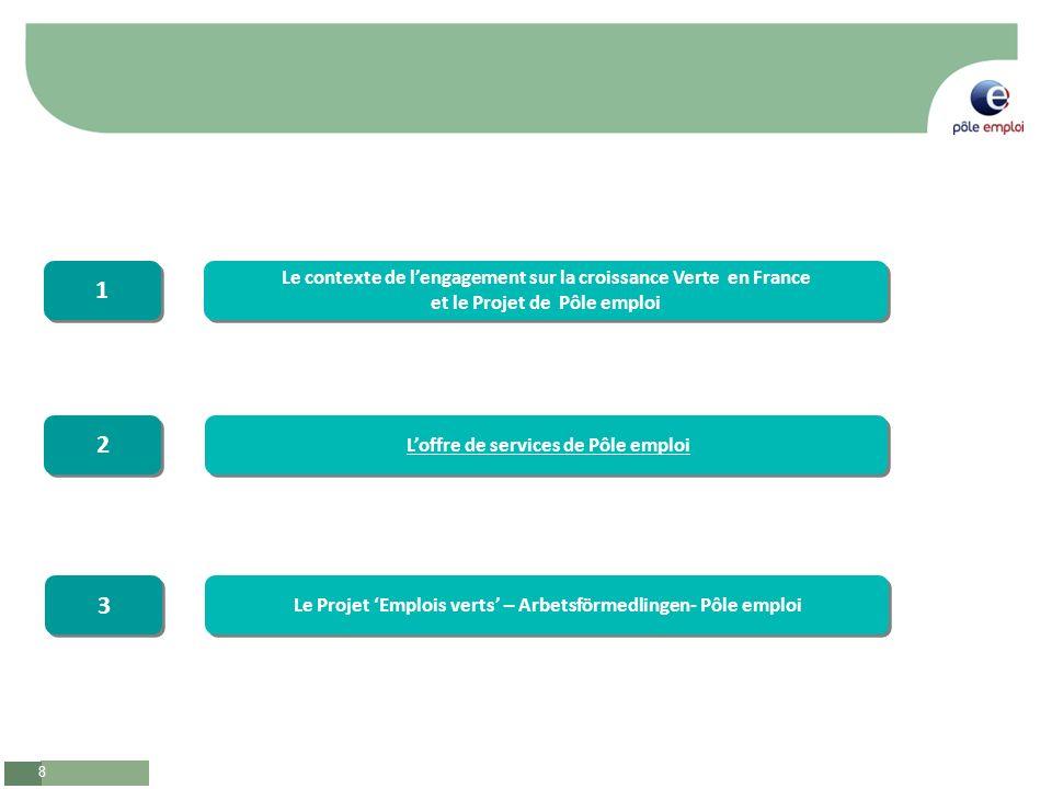 1 2 3 Le contexte de l'engagement sur la croissance Verte en France