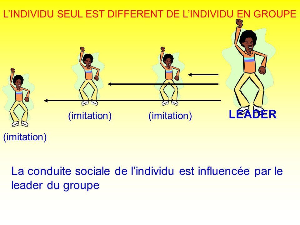 L'INDIVIDU SEUL EST DIFFERENT DE L'INDIVIDU EN GROUPE