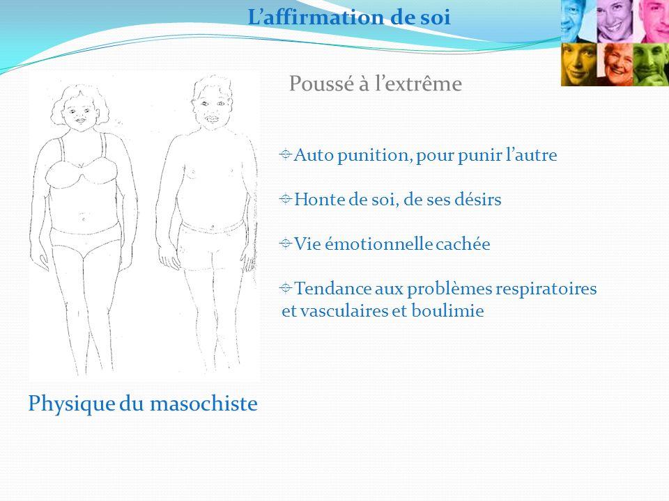 Physique du masochiste