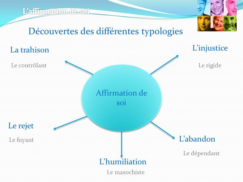 Découvertes des différentes typologies