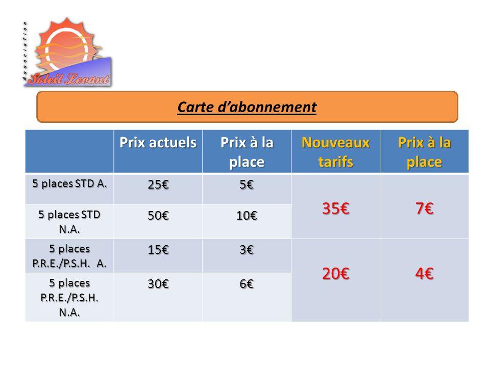 35€ 7€ 20€ 4€ Carte d'abonnement Prix actuels Prix à la place