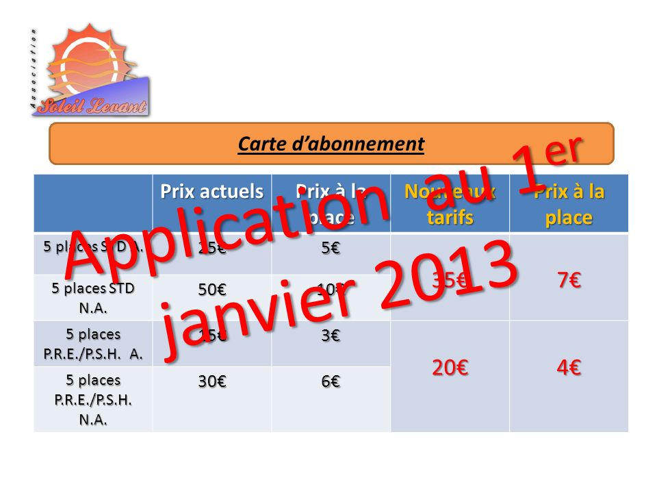 Application au 1er janvier 2013