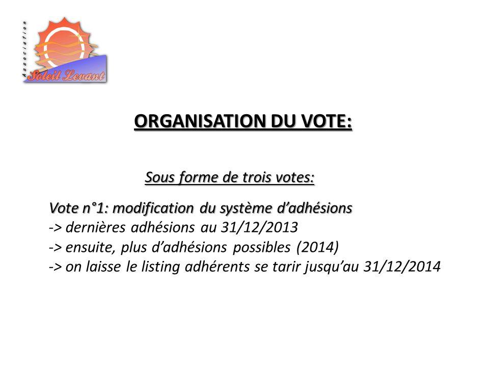 ORGANISATION DU VOTE: Sous forme de trois votes: