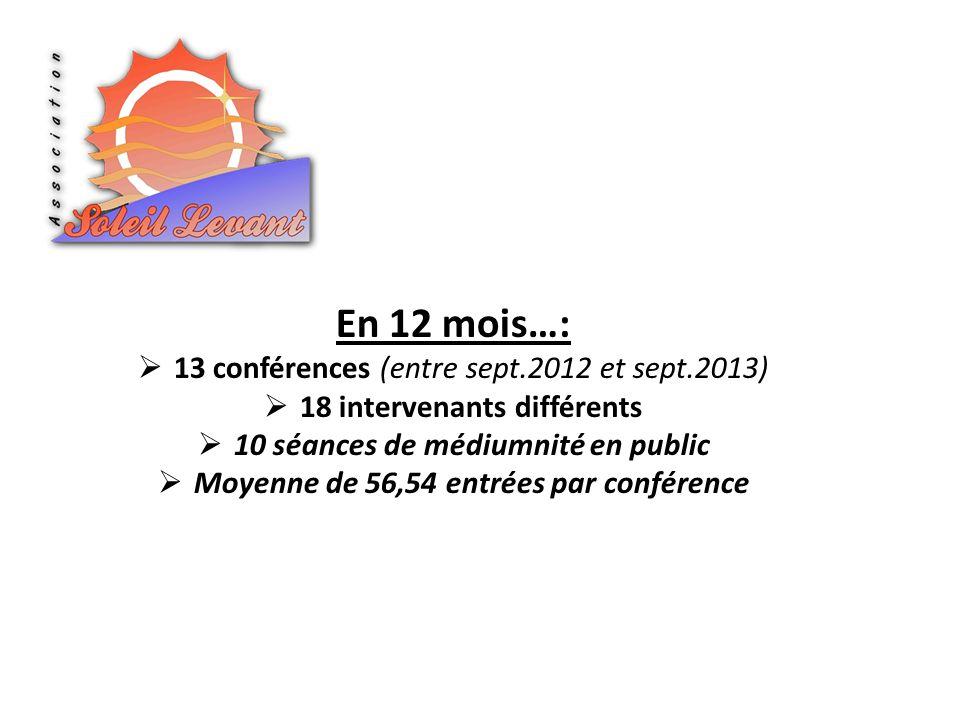 En 12 mois…: 13 conférences (entre sept.2012 et sept.2013)