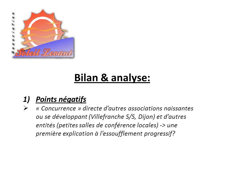 Bilan & analyse: Points négatifs