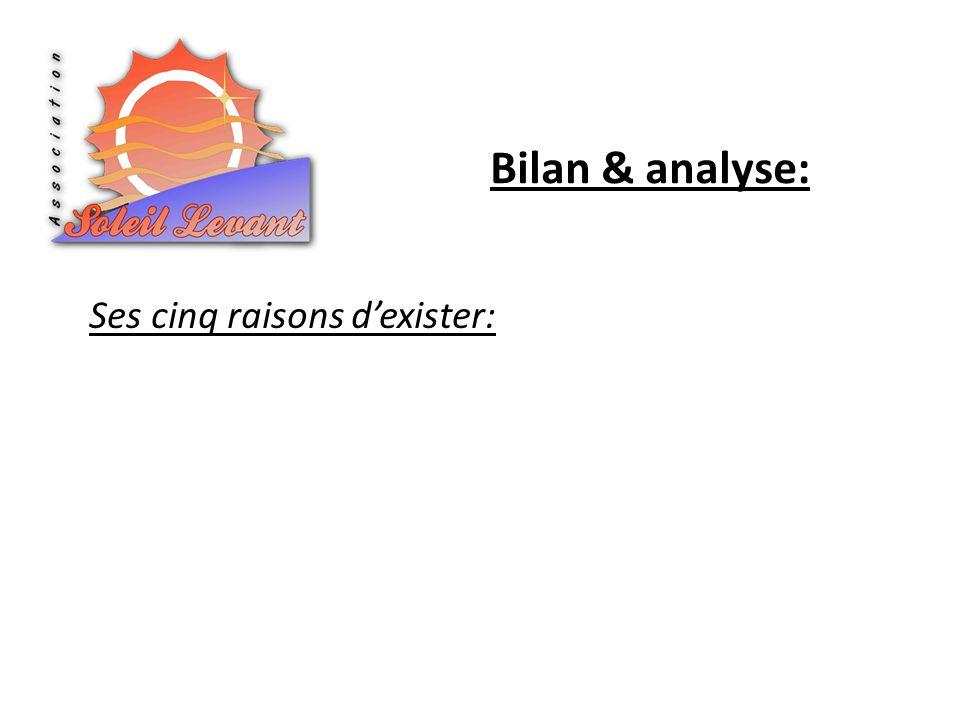Bilan & analyse: Ses cinq raisons d'exister: