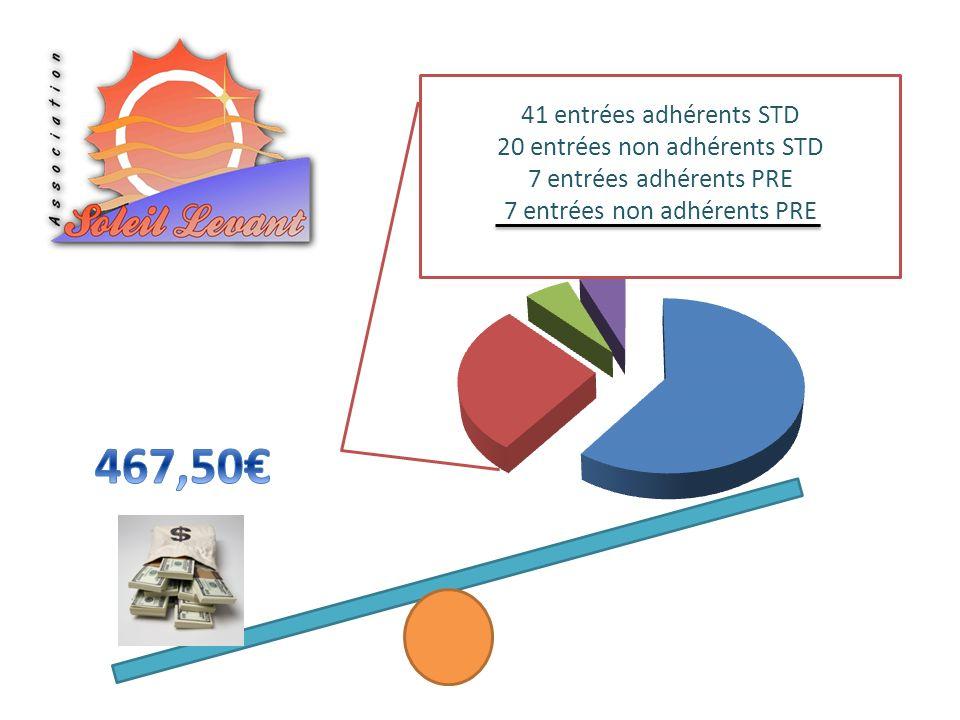 467,50€ 41 entrées adhérents STD 20 entrées non adhérents STD