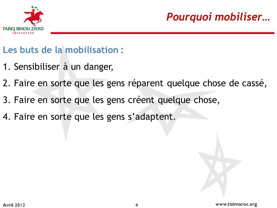 Pourquoi mobiliser… Les buts de la mobilisation :