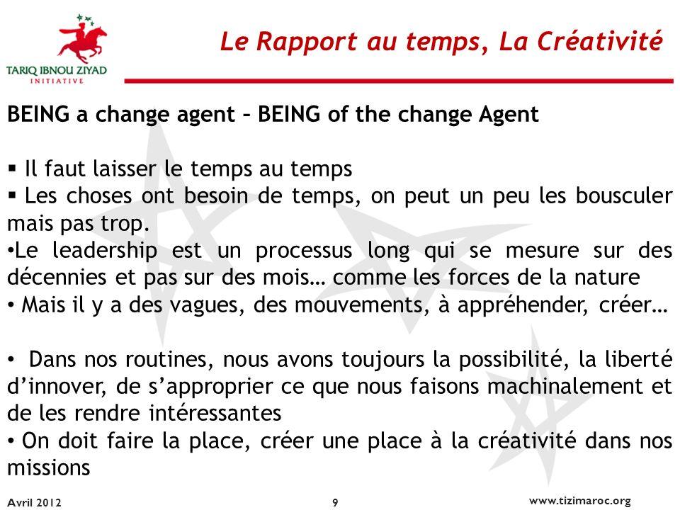 Le Rapport au temps, La Créativité