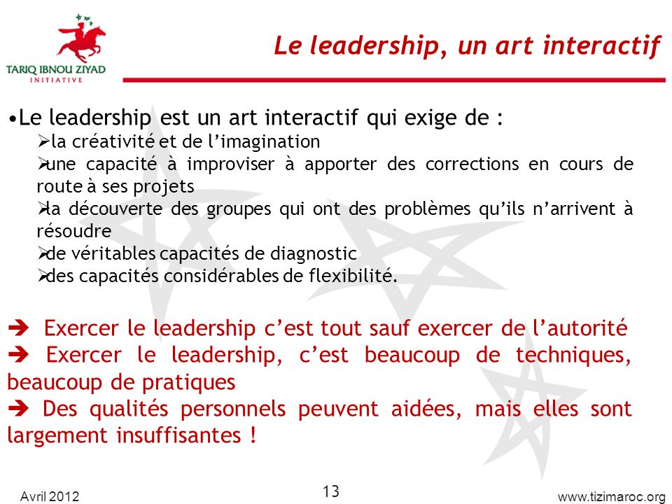 Le leadership, un art interactif