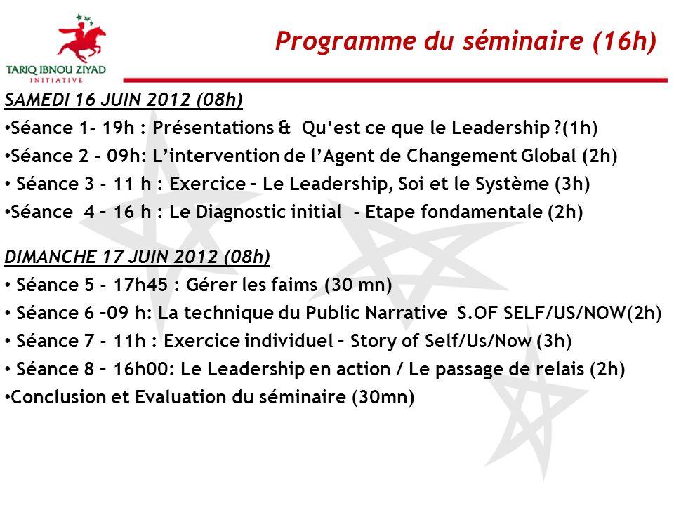 Programme du séminaire (16h)